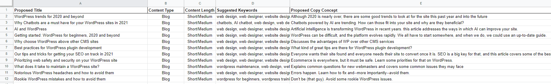 Seohive Content Topics